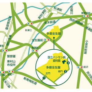 map-access
